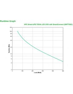 Filtro caraffa Laica AJB011